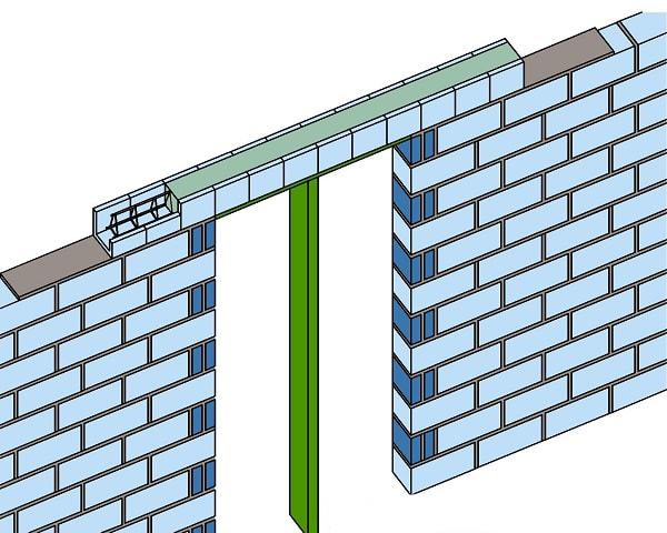 lanh tô công trình là gì