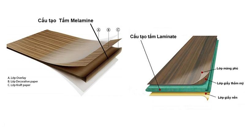 bề mặt gỗ công nghiệp là gì