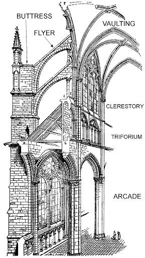 nguồn gốc gothic là gì