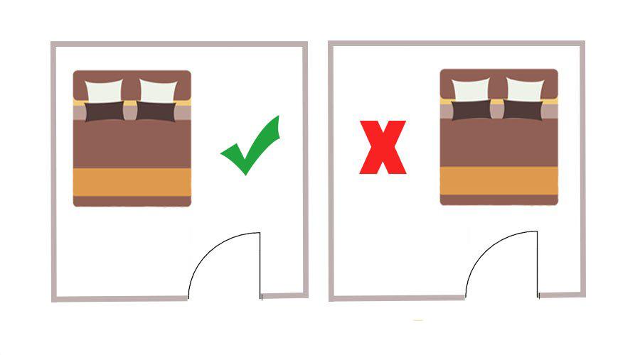 kê giường ngủ lệch cửa phòng