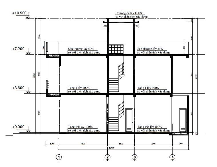 tính diện tích sàn xây dựng