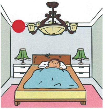 đầu giường là đầu cao hay thấp và lưu ý vị trí đặt đầu giường