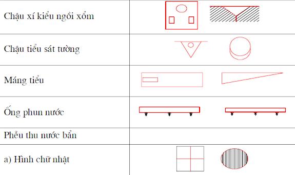 ký hiệu nội thất trong bản vẽ xây dựng
