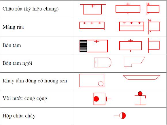 các ký hiệu nội thất xây dựng