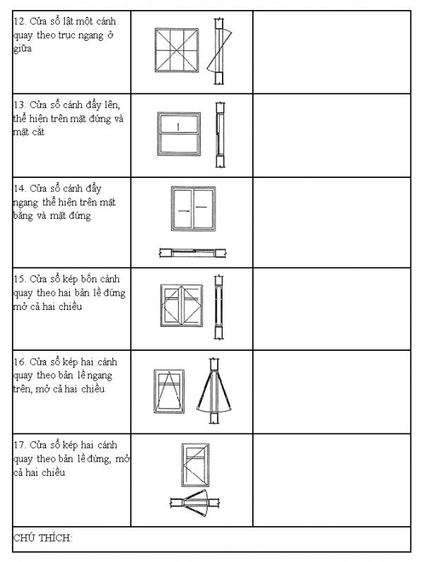 ký hiệu trong bản vẽ xây nhà